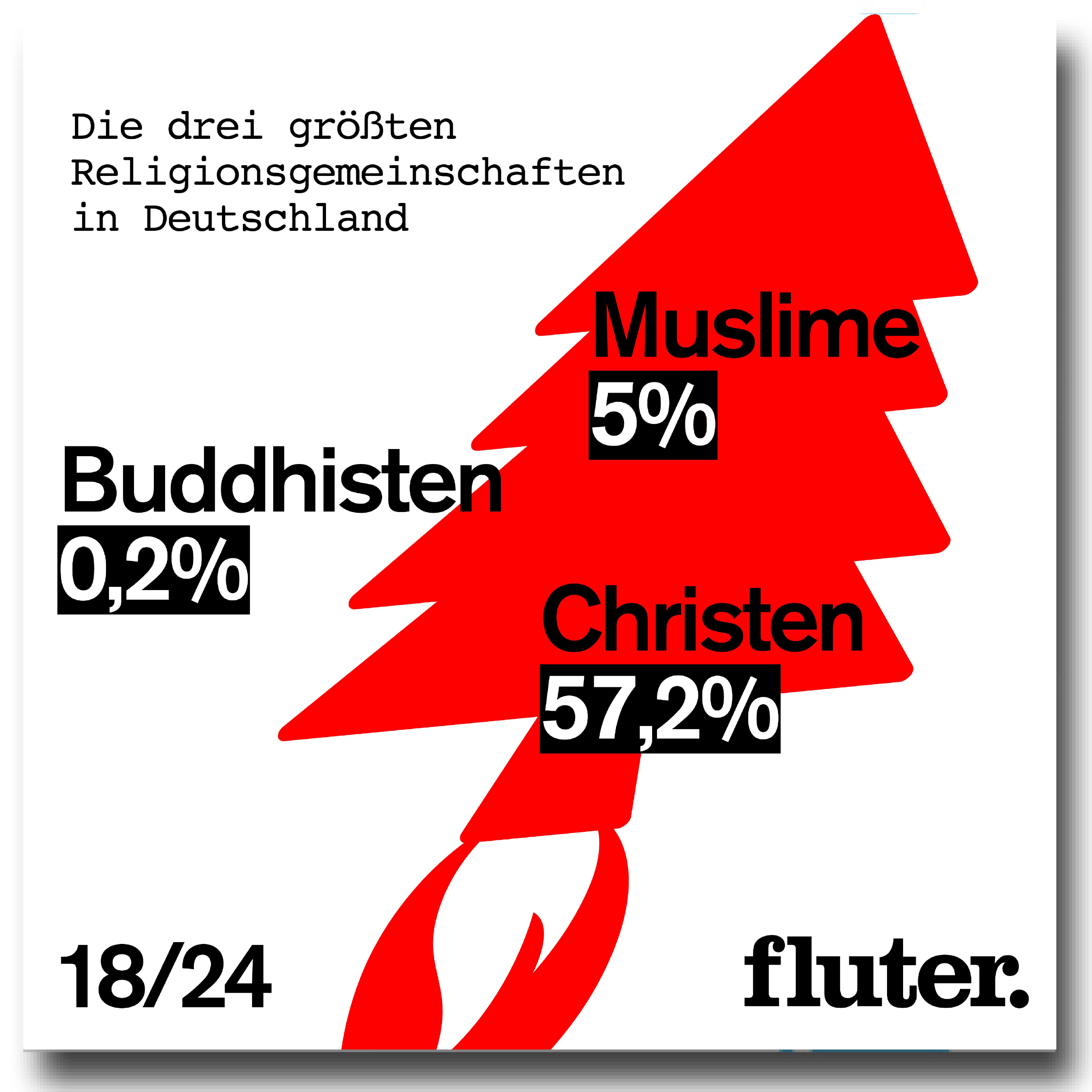 Alternative Weihnachtsfakten im fluter Adventskalender