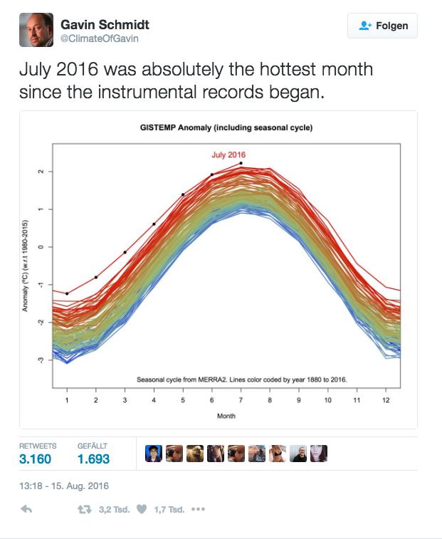 Rekordhitze
