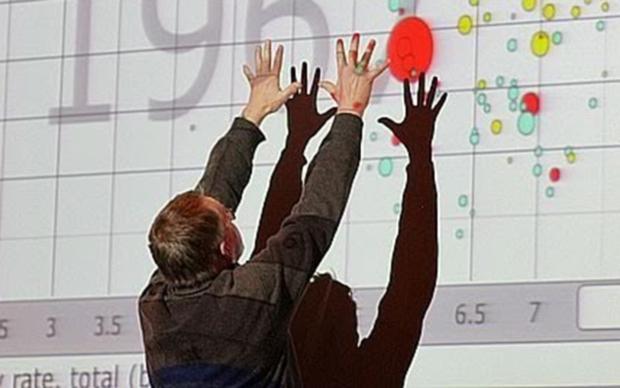 Rosling ist immer am Ball, wenn um die neusten Zahlen geht, die Hoffnung auf eine bessere Welt machen