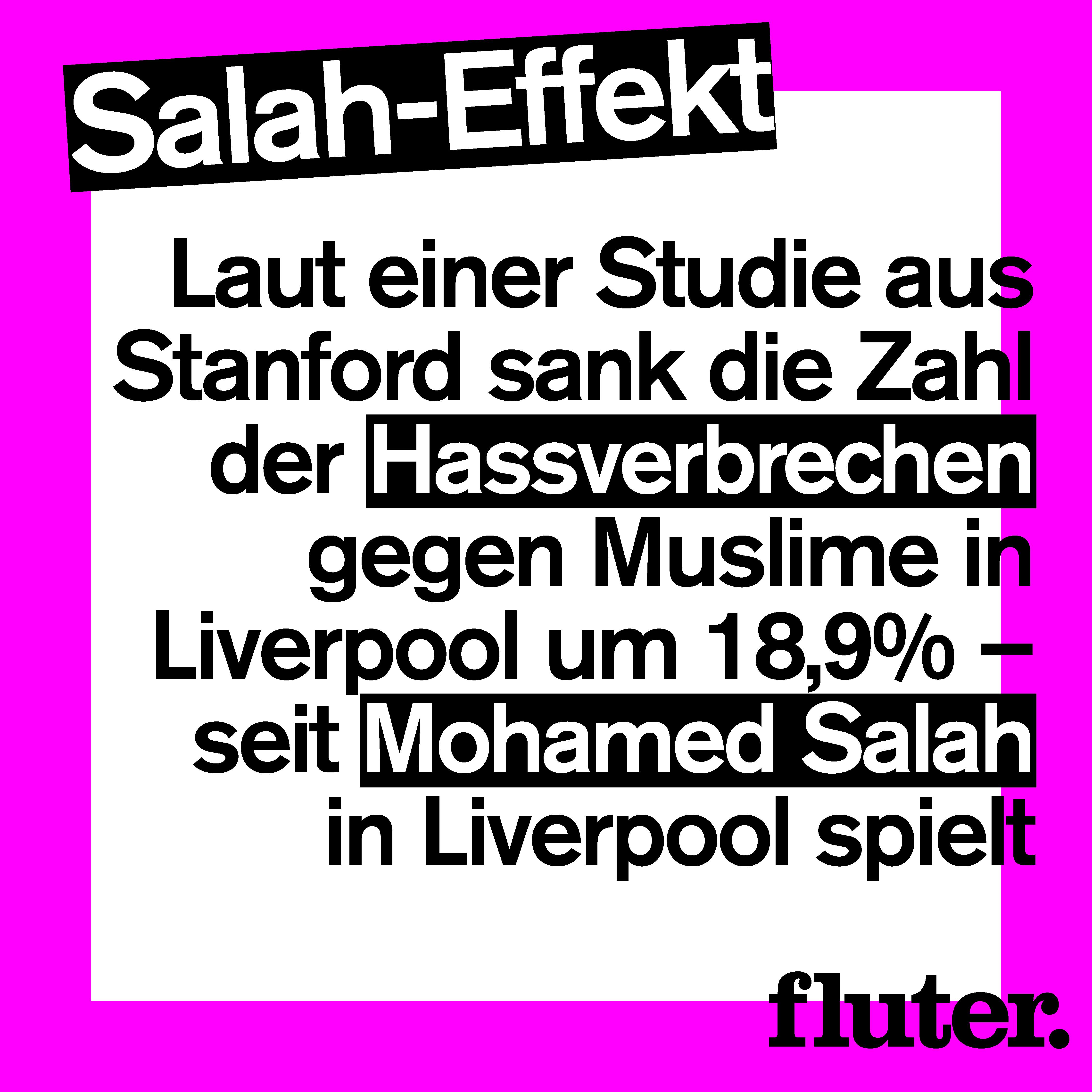 Laut einer Studie baut Mohamed Salah Vorbehalte und Gewalt gegen Muslime ab