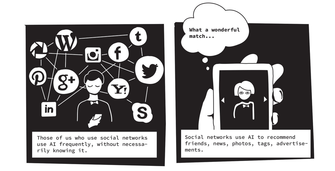 KI Social Networks