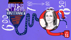 Dating-Jungfrauen Singles