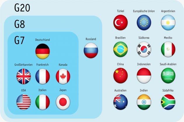 G20 Mitgliedsstaaten (Urheber/in: Heinrich-Böll-Stiftung)