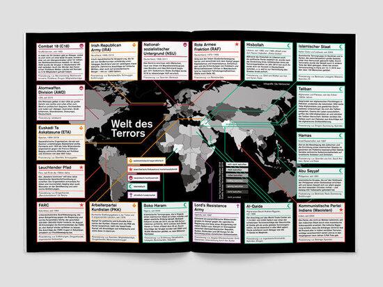 fluter Terrorströmungen weltweit