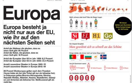 Europa und die EU